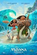 Which Moana Character Are You?