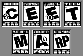 Guess The Rating! (Video Game Rating ESRB Edition)