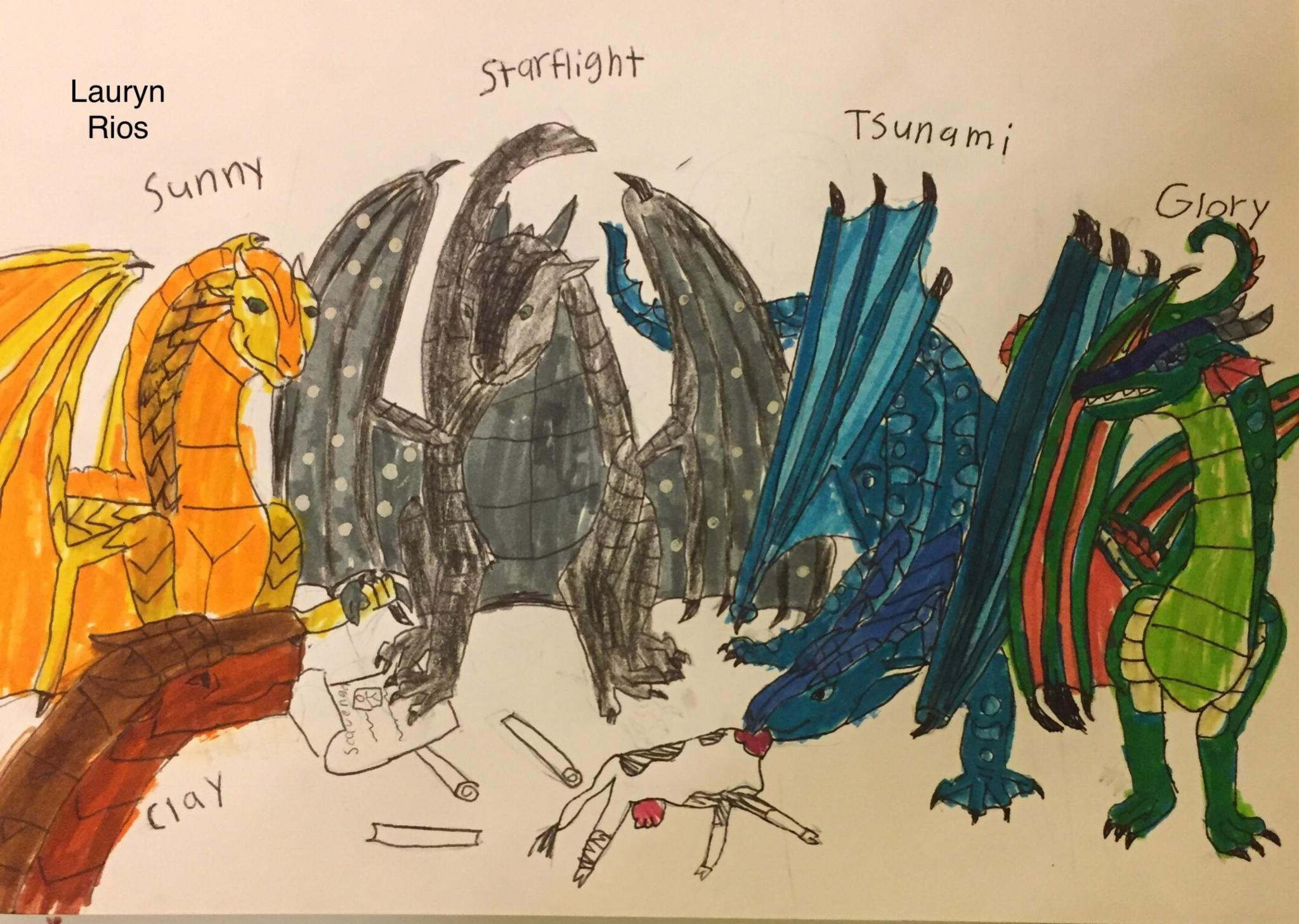 What wings of Fire tribe are you?