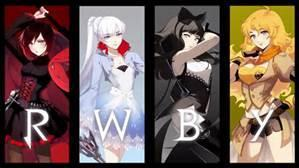 Who do you have most in common with off of team RWBY?