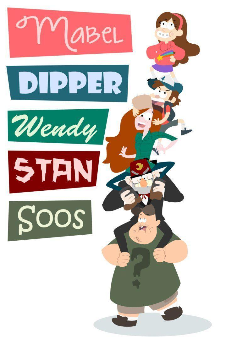 Which Gravity Falls character are you? (2)