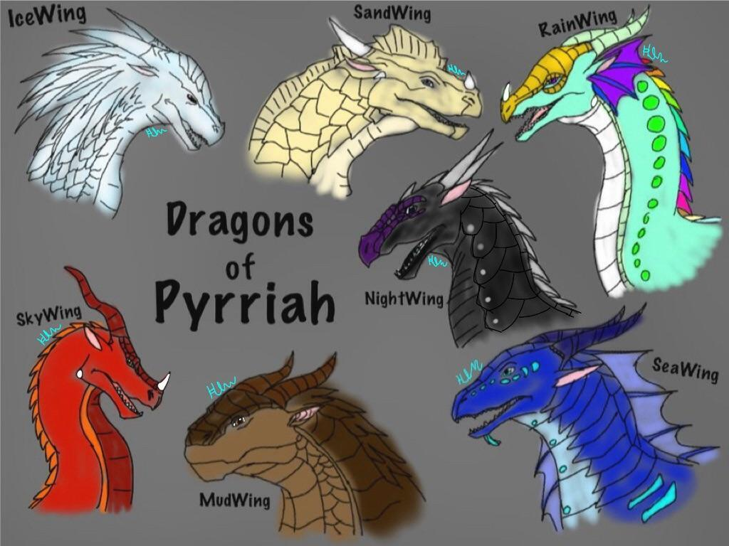 Wings of fire, what tribe are you?