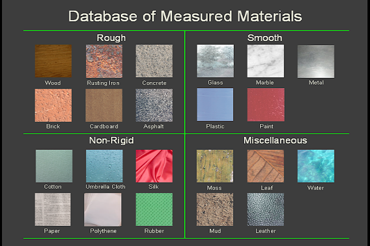 What material are you?