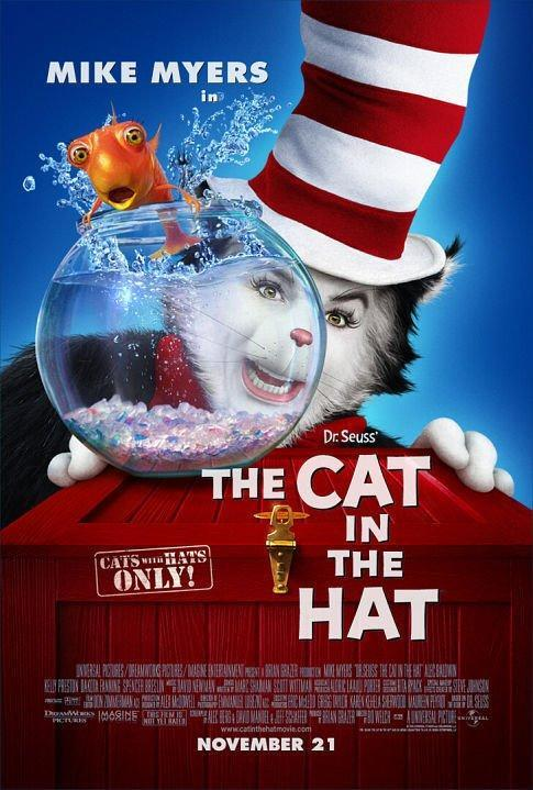 which cat in the hat character are you