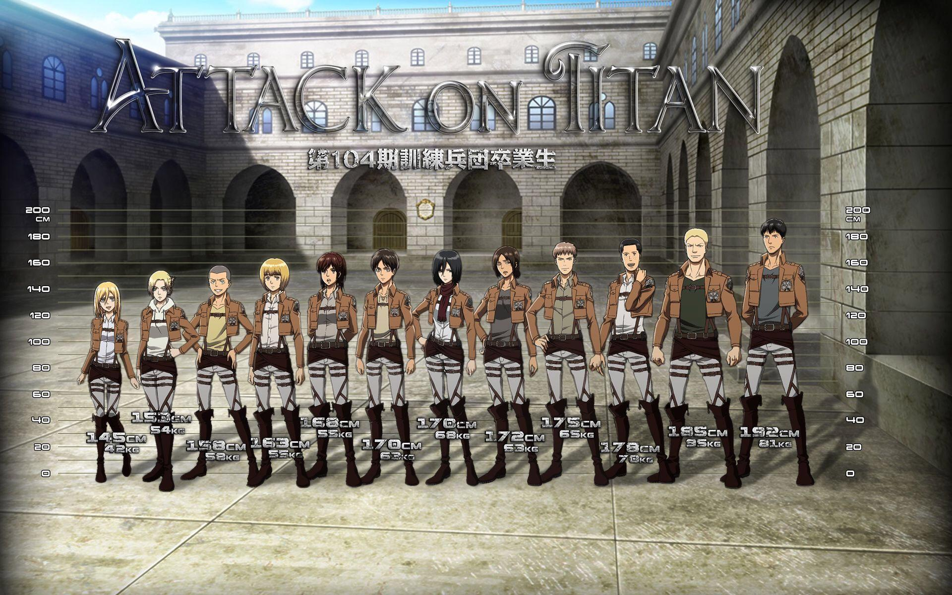What Attack On Titan boy is your lover?