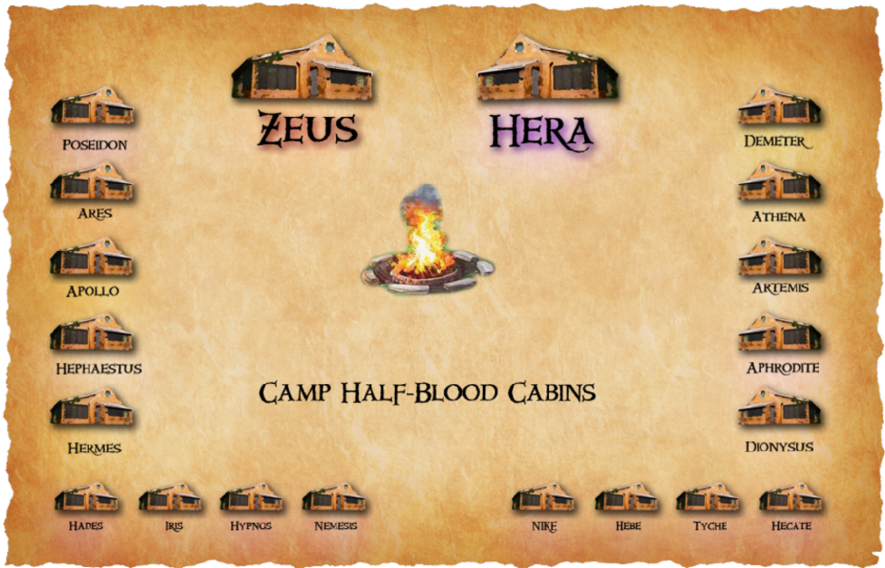 WHAT camp half blood cabin are you in?