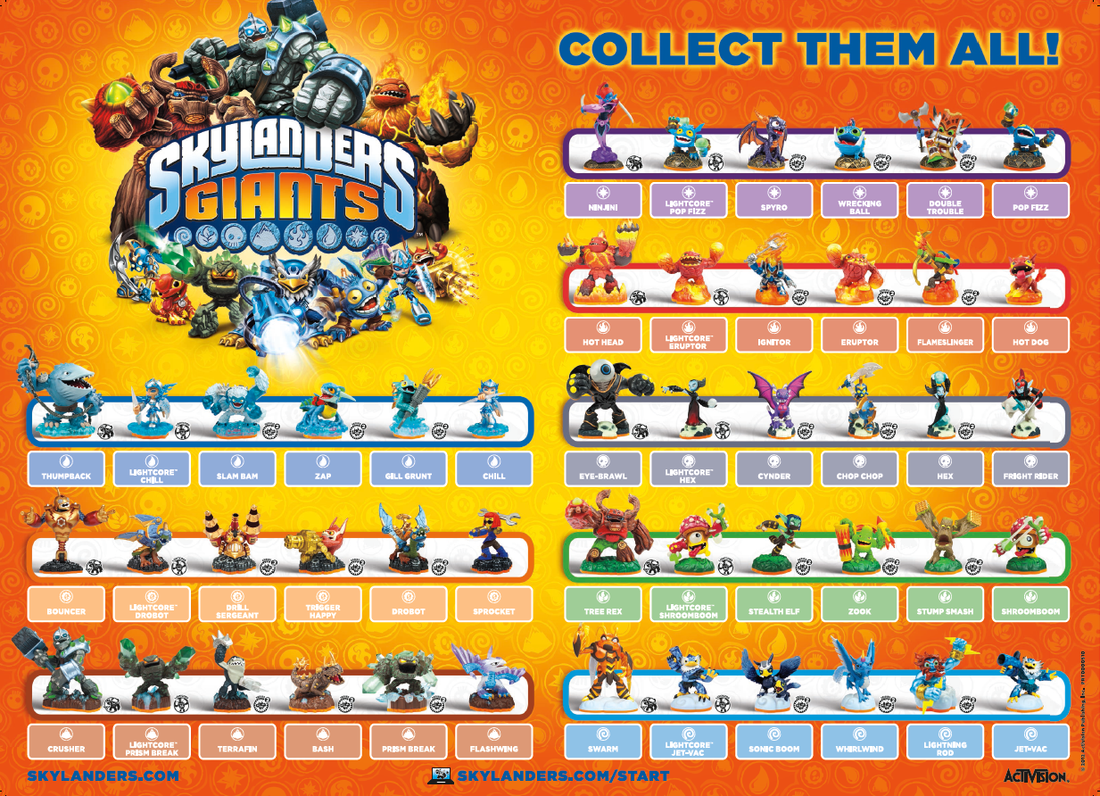 Skylanders Spyro's Adventure/ Skylanders Giants Quiz