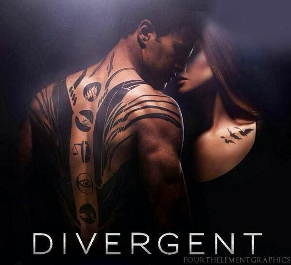 Are you Divergent? What faction do you belong in?