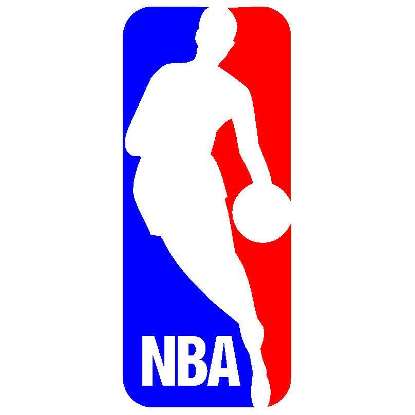 how much do you know about the NBA?
