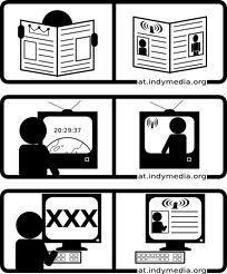 What type of media are you?