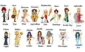 How much do you know about Greek mythology? (2)