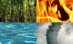 What Element Are You; Earth, Fire, Water, Air