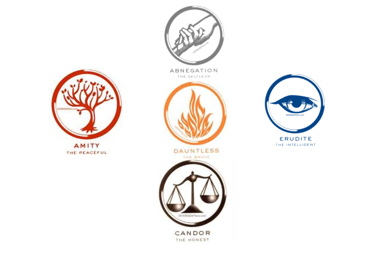 Which Faction Do You Belong In?