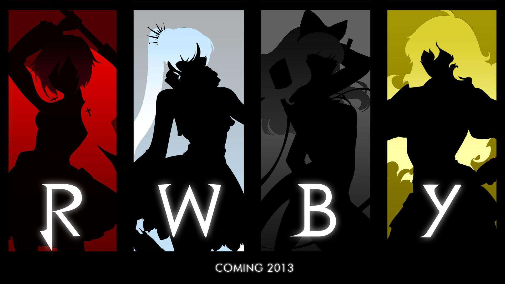 What kind of RWBY character are you?