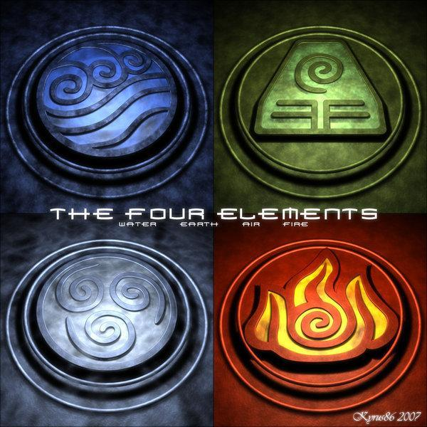 Which alchemical element are you?