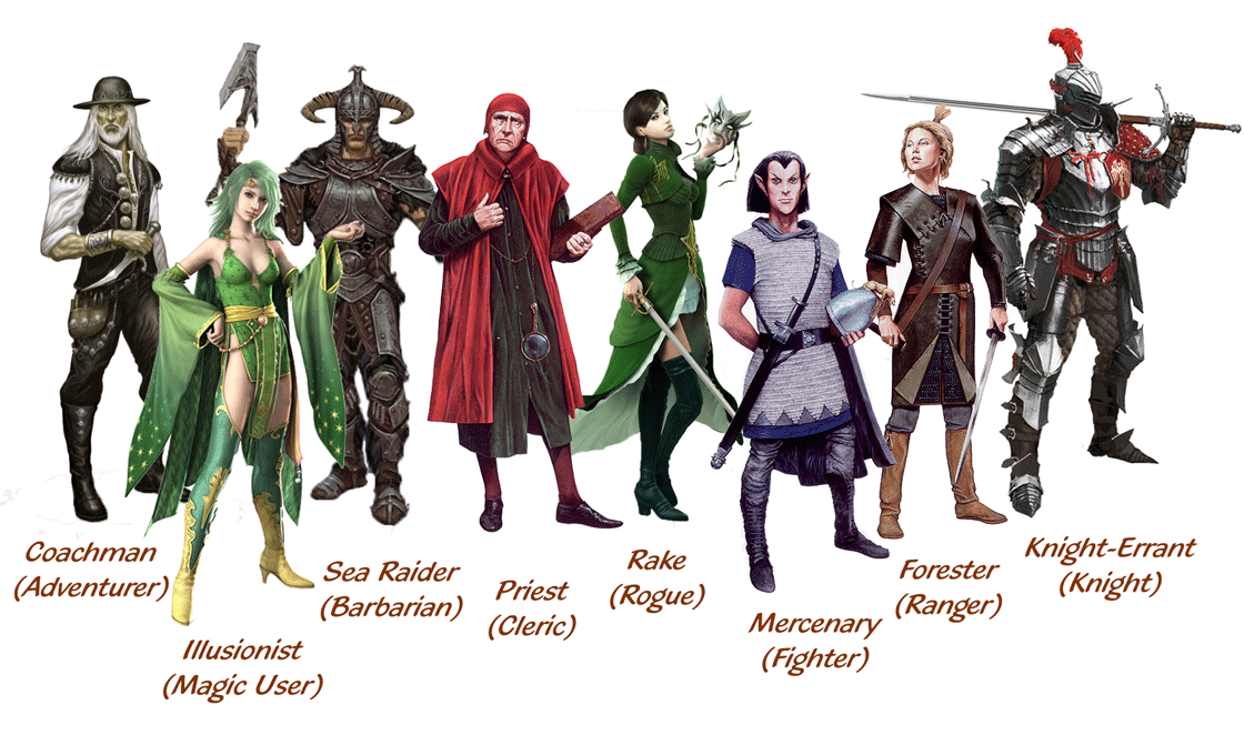 What Fantasy Class are you?