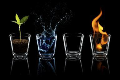 Which element most matches your personallity?