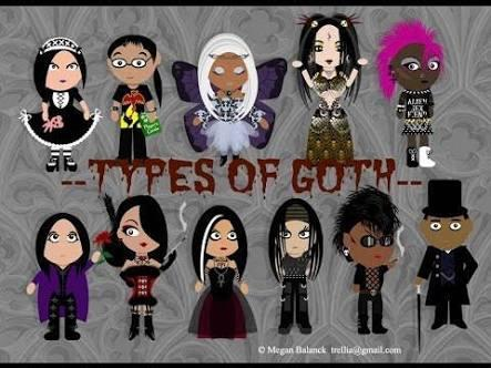 What kind of Goth are you?
