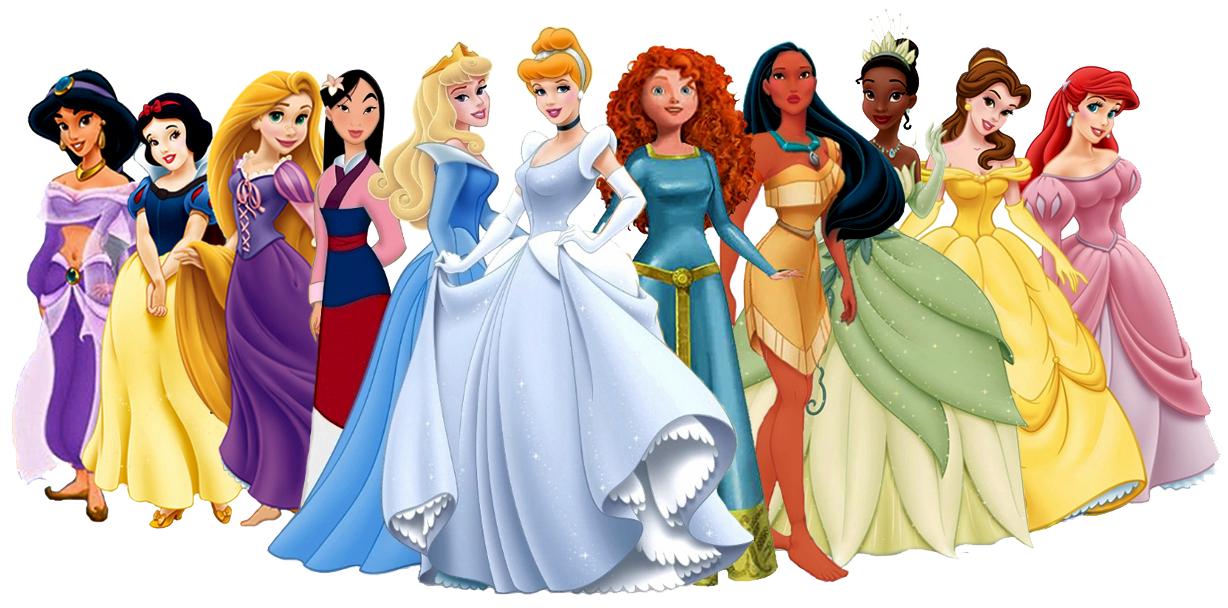 which Disney princess are you ?