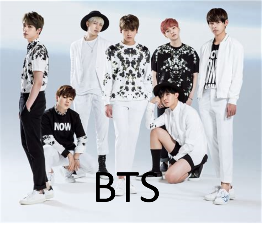 What BTS member are you? (1)