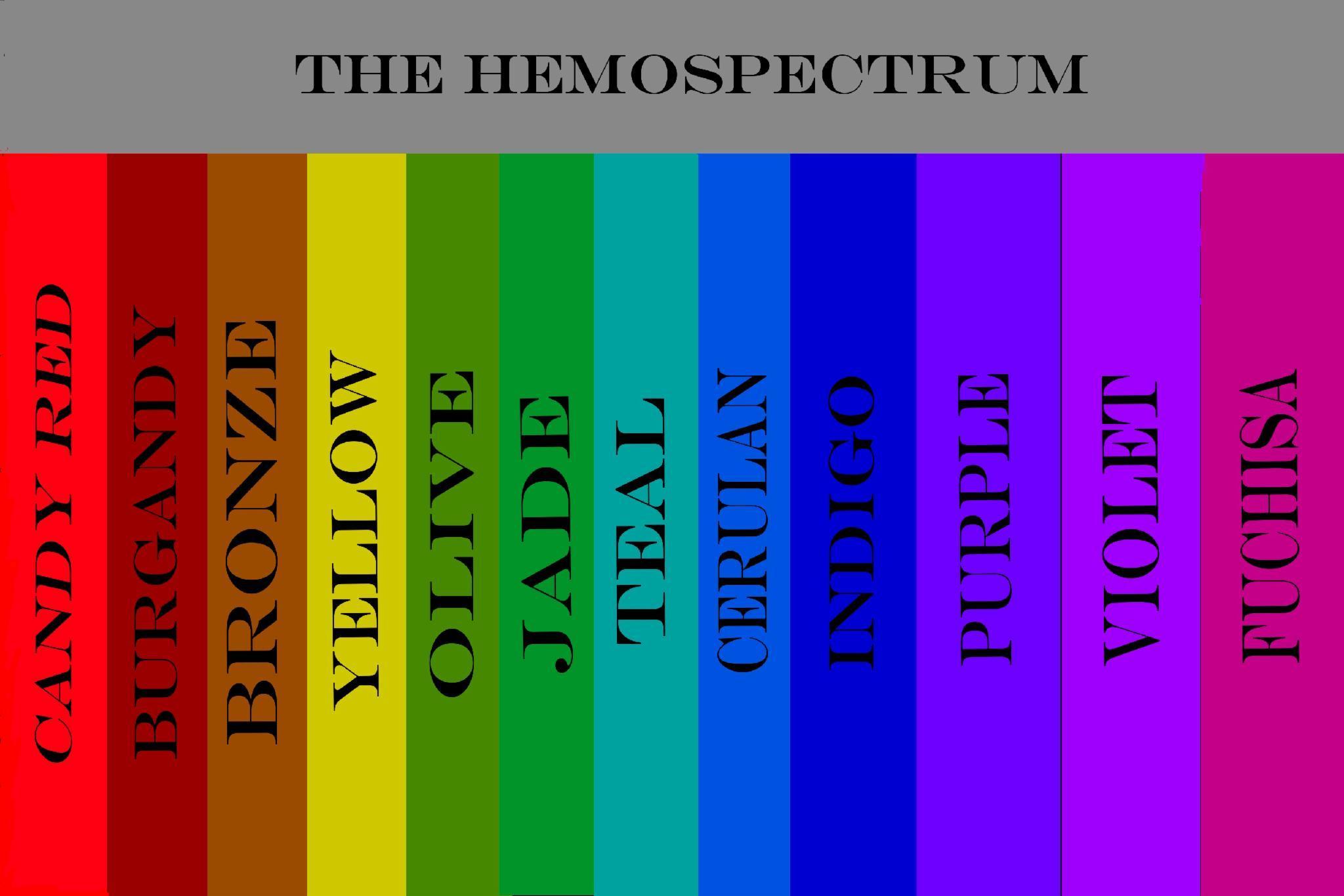 Homestuck Blood Color Test 28 Images
