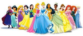 Which disney Princess are you most like