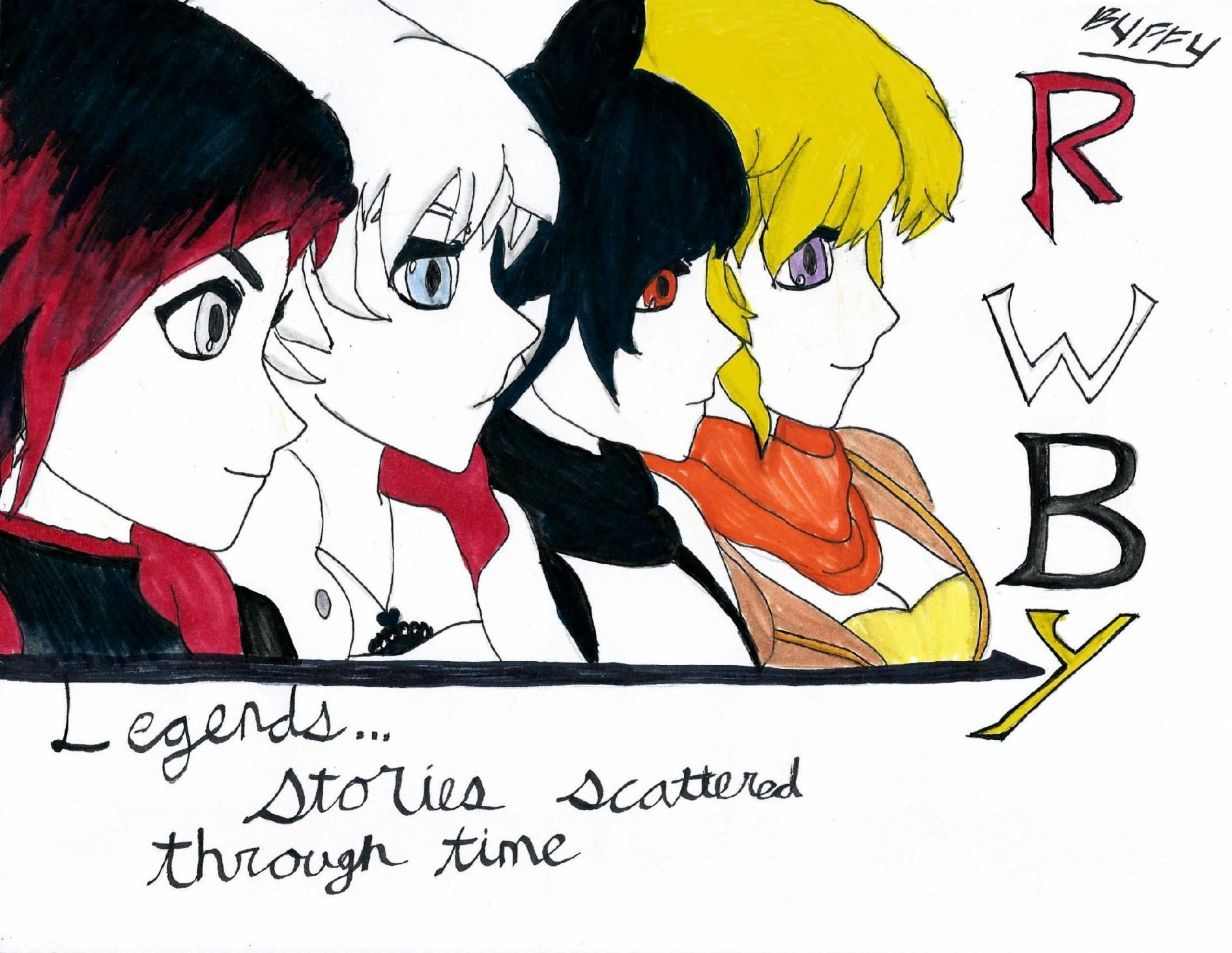 What Character from team RWBY are you?