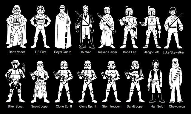 Which Star wars Character are You? (1)