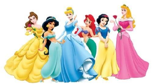 What Disney Princess Are You? (6)