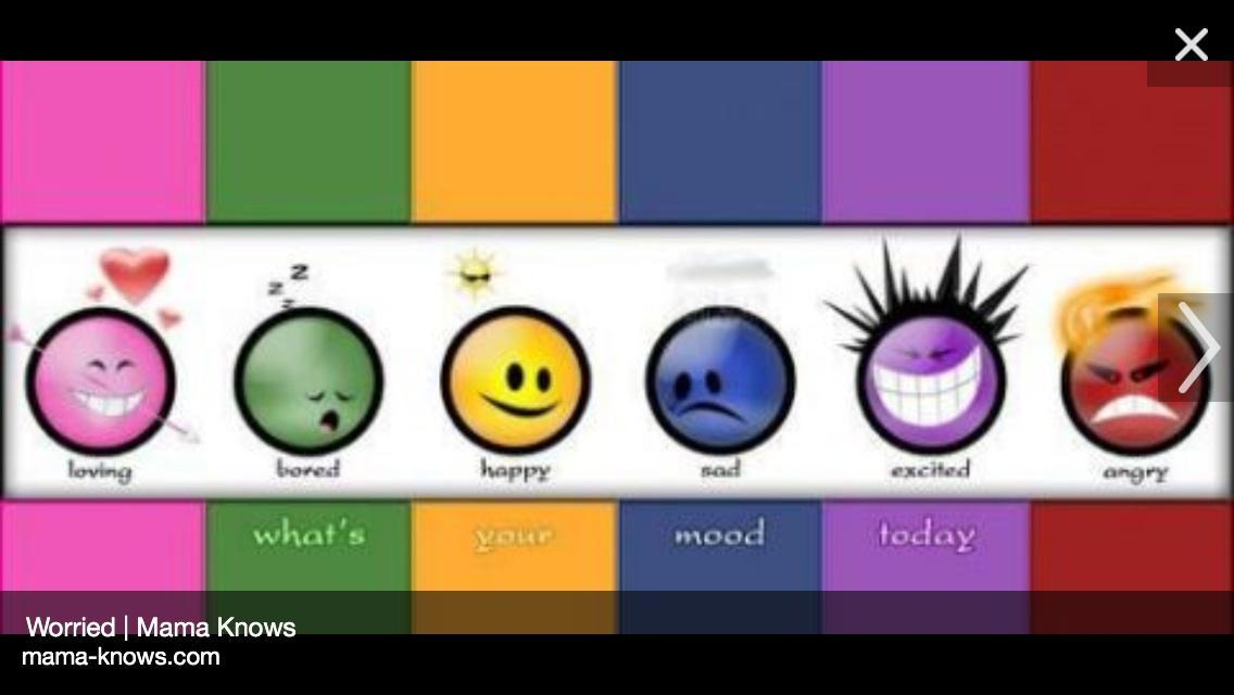 What is your mood? (3)