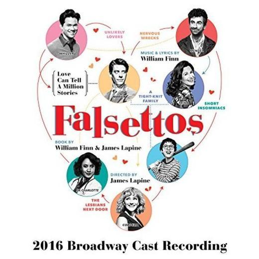 Which Falsettos Character Are You?