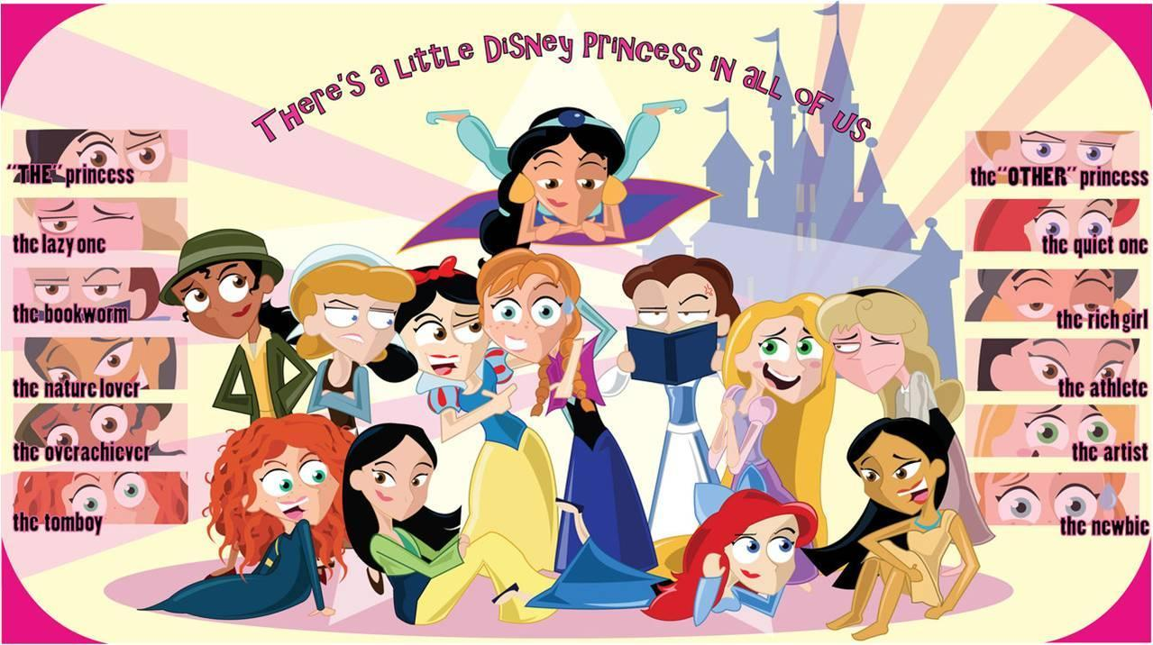Which Disney Princess Are You? (5)