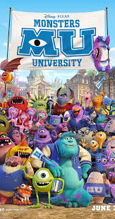 Which Monsters INC/University Character Are You?