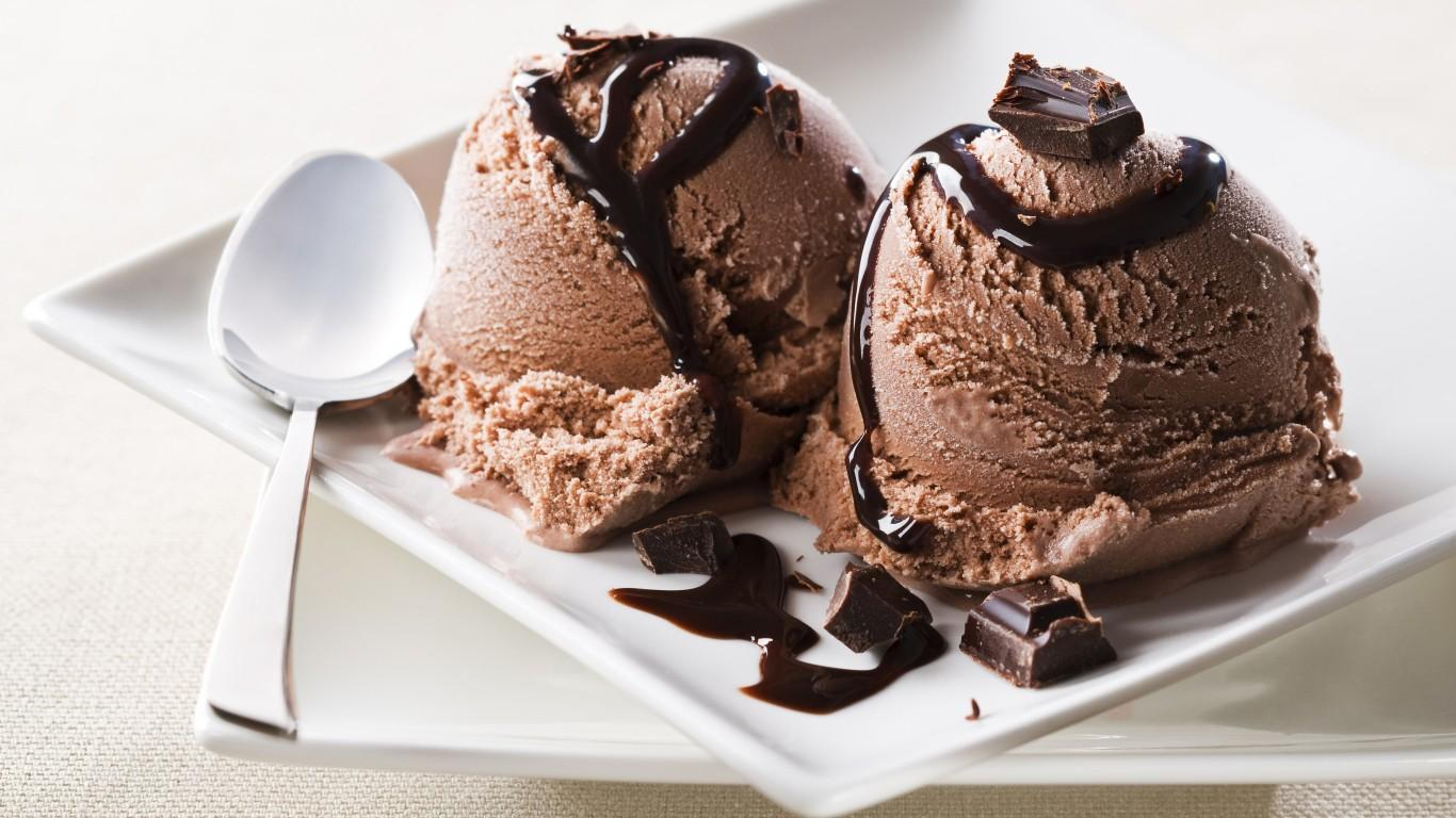 Chocolate Scoop