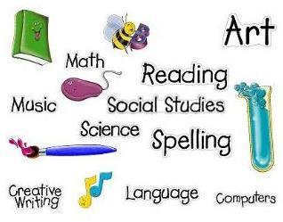 What was your favorite subject in school? (or which of these choices do you prefer most?)