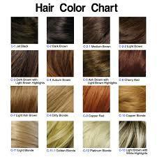 What color hair do you have?