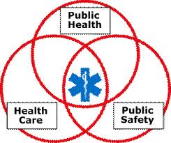 In how many public medical emergencies have you been involved?