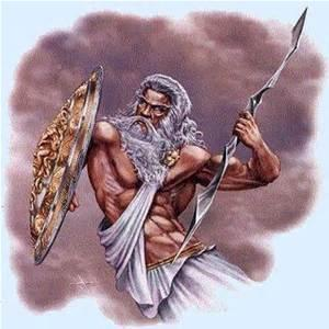 what is Zeus  power