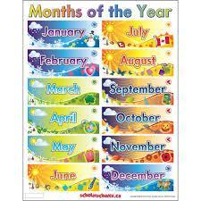 What month of the year were you born in?