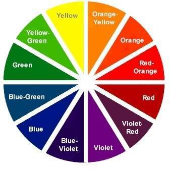 What is your favorite group of colors?