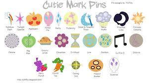 what would your cutie mark be
