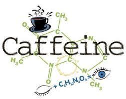 How much caffeine do you consume in one day?