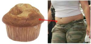 Does your mom seem to have a really big muffin top? (Muffin Top= the poufy fat layer on a woman's stomach after she gives birth.)