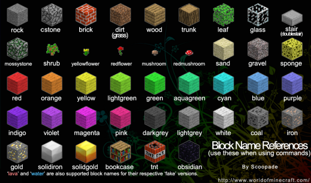 What's your favorite block?