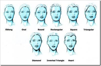 What face shape have you got?