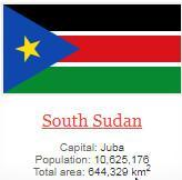 what is capital of South Sudan ?