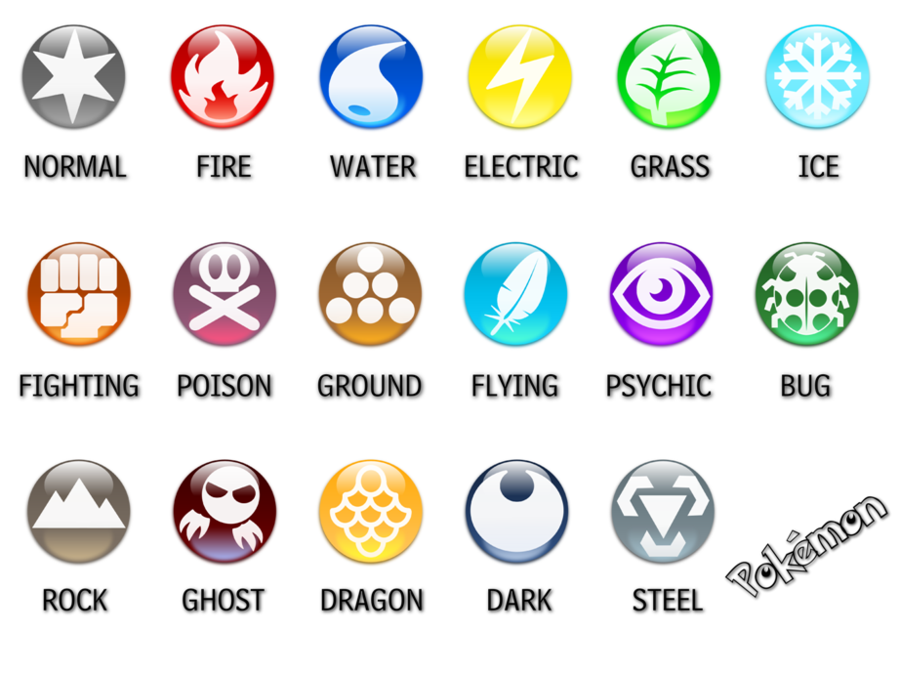 What is your favorite element?