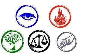 If you had to join any Divergent faction, what would it be?