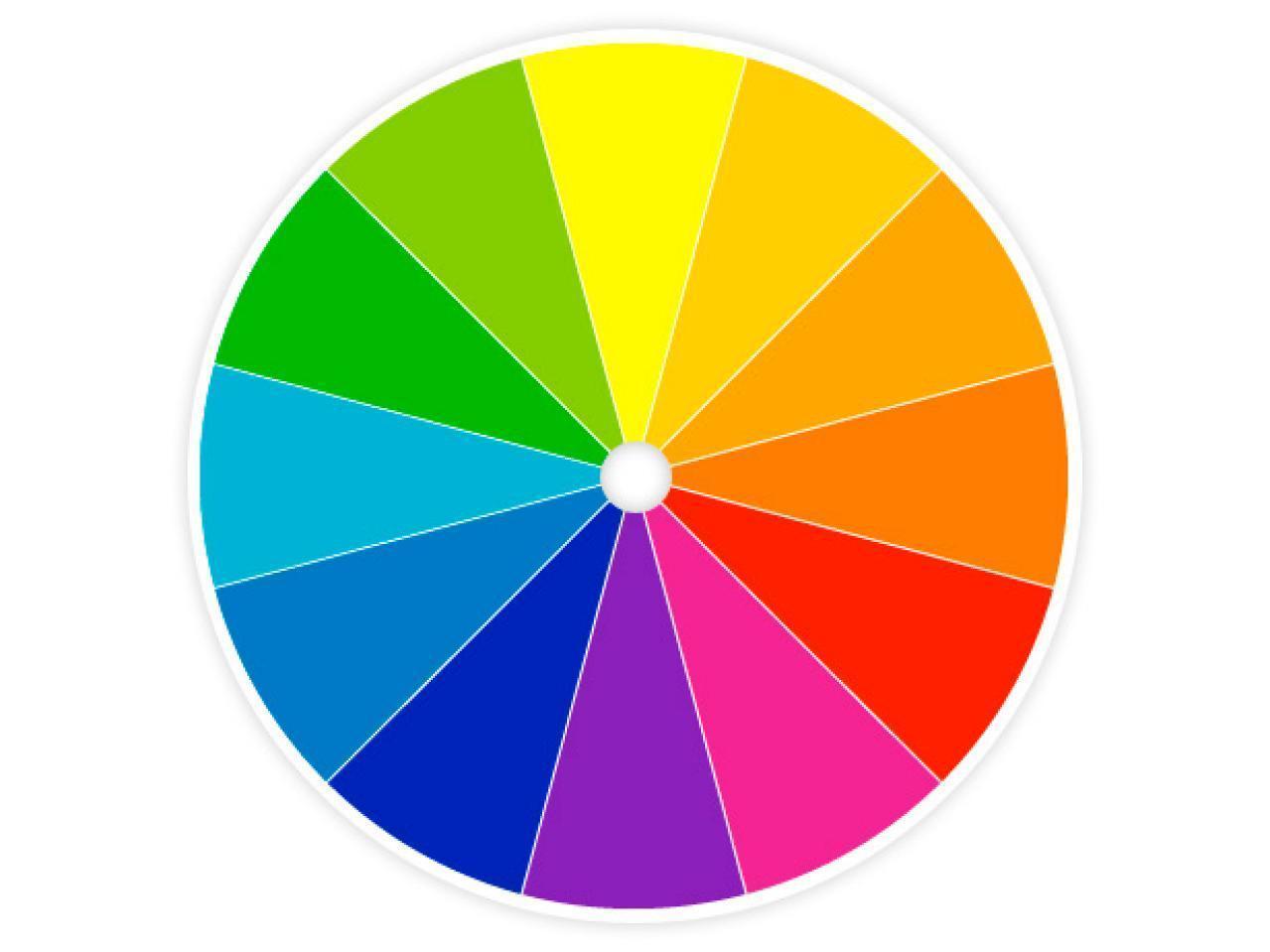 Цветовой круг сочетание цветов в макияже
