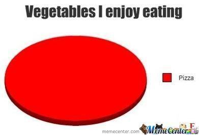 Fruit or vegetables?